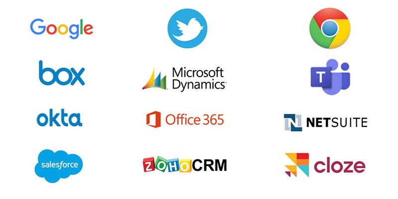 Avaya Cloud Office App Integration
